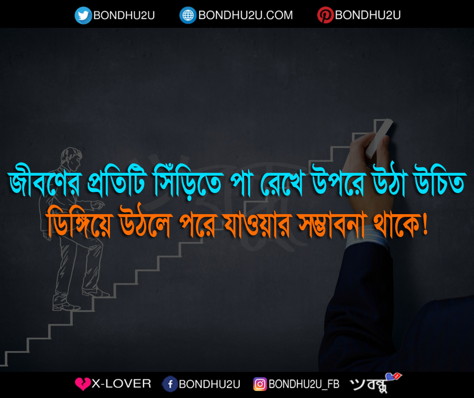 Jiboner Priti Siri Bangla Motivational Quotes For Life
